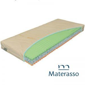 Materac piankowy Klasik Materasso