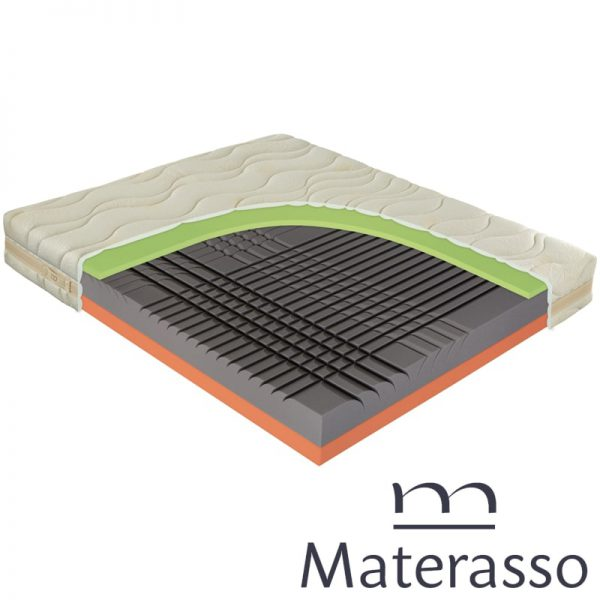 materac-spinal-duo-materasso-piankowy-min